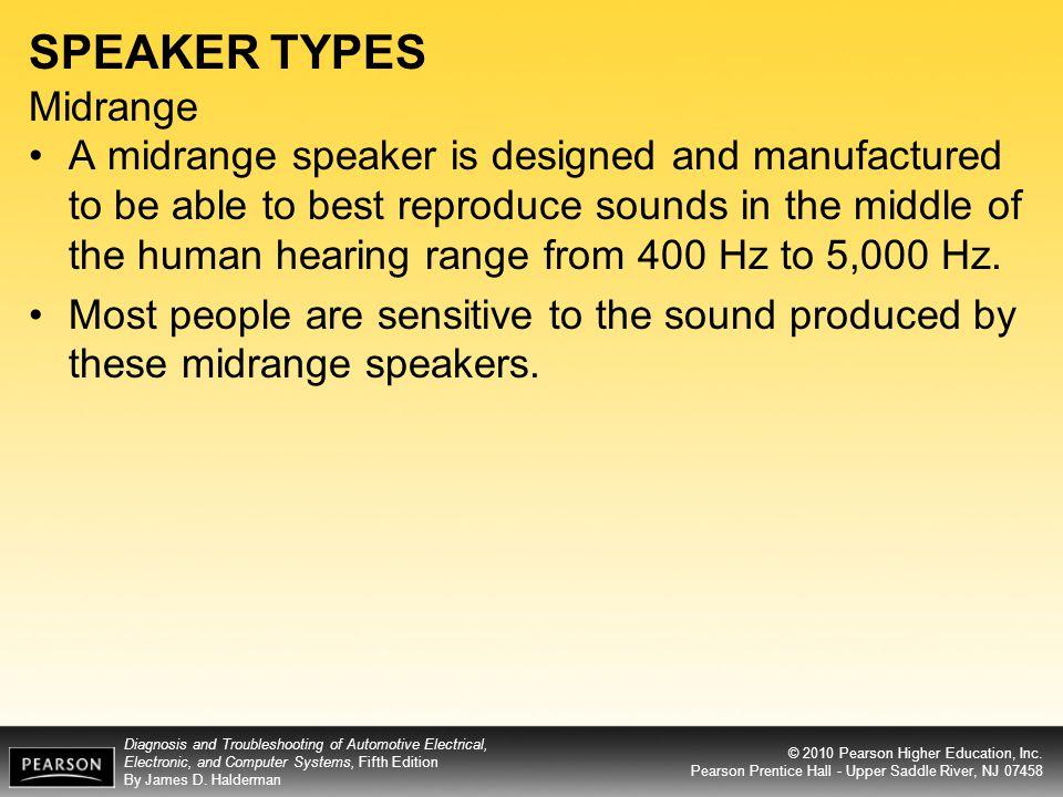 SPEAKER TYPES Midrange