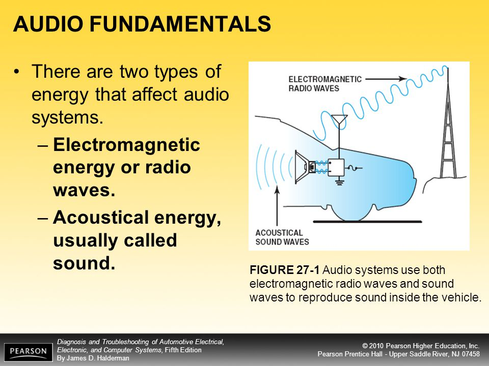 AUDIO FUNDAMENTALS There are two types of energy that affect audio systems. Electromagnetic energy or radio waves.