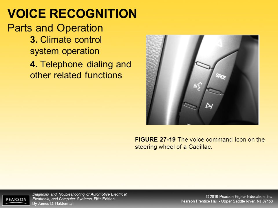 VOICE RECOGNITION Parts and Operation