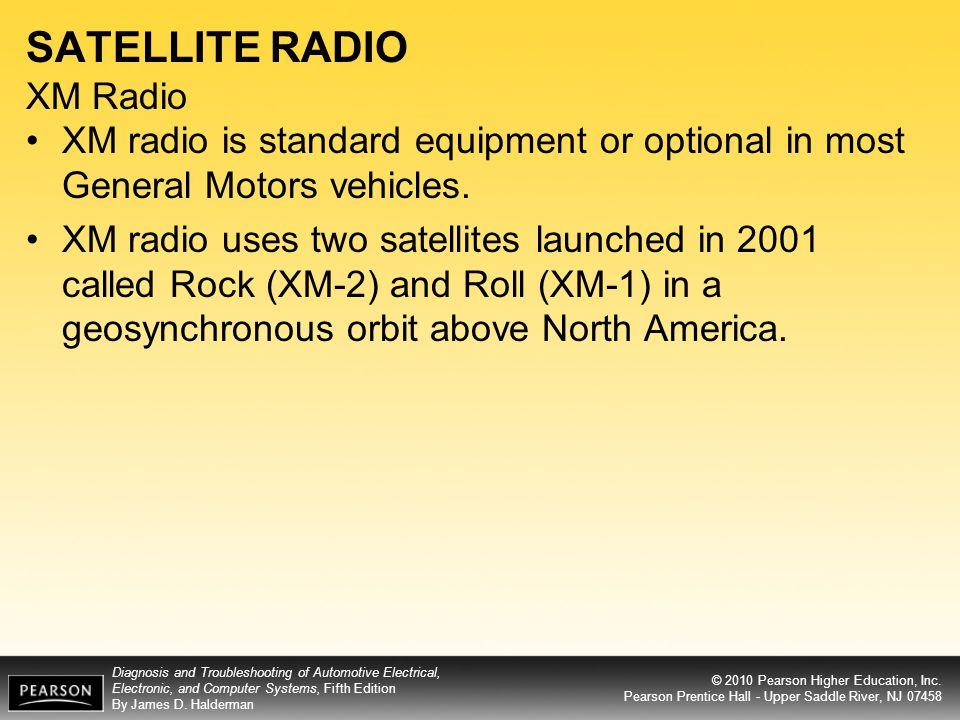 SATELLITE RADIO XM Radio