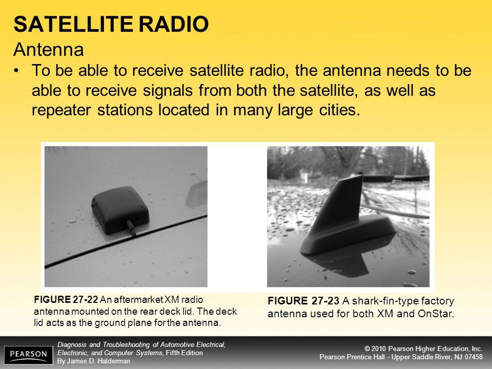 SATELLITE RADIO Antenna