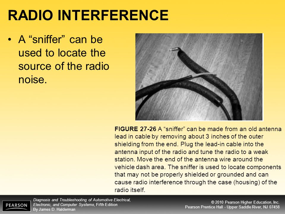 RADIO INTERFERENCE A sniffer can be used to locate the source of the radio noise.