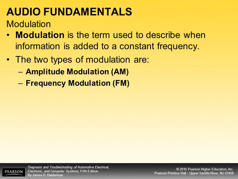 AUDIO FUNDAMENTALS Modulation