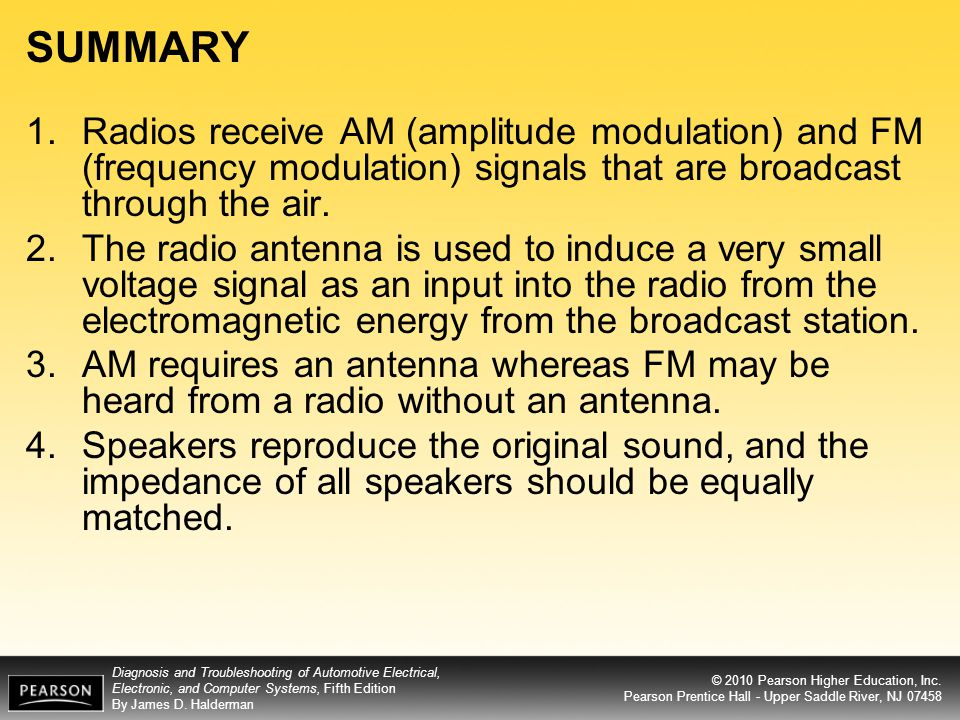 SUMMARY Radios receive AM (amplitude modulation) and FM (frequency modulation) signals that are broadcast through the air.