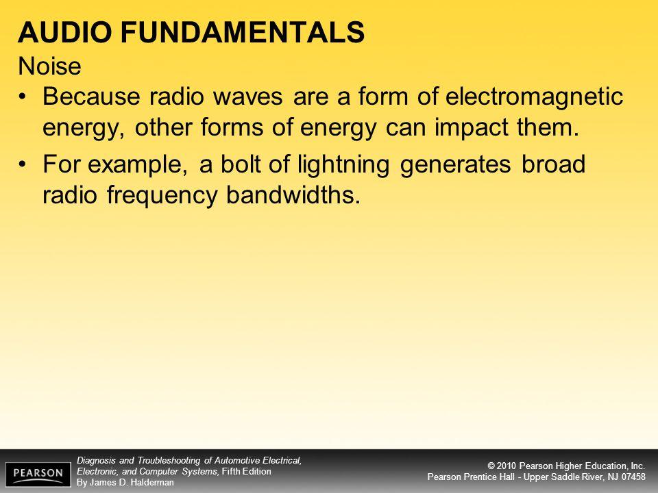 AUDIO FUNDAMENTALS Noise