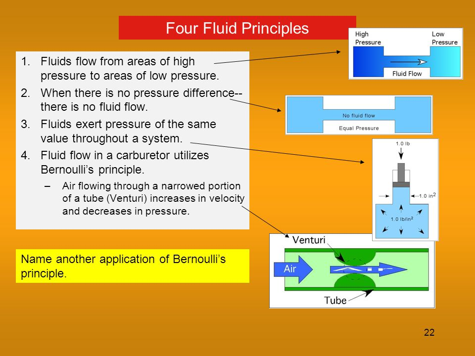 Four Fluid Principles Fluids flow from areas of high pressure to areas of low pressure.