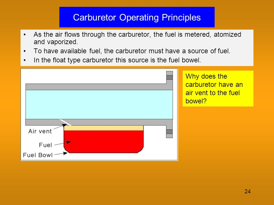 Carburetor Operating Principles