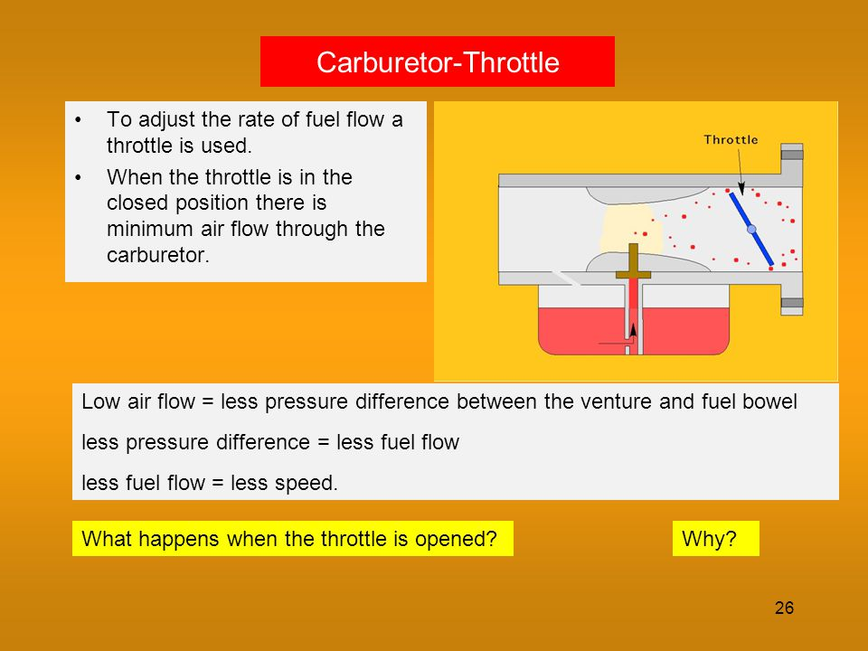 Carburetor-Throttle To adjust the rate of fuel flow a throttle is used.