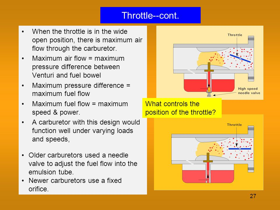 Throttle--cont. When the throttle is in the wide open position, there is maximum air flow through the carburetor.
