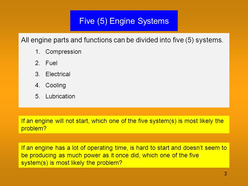 Five (5) Engine Systems All engine parts and functions can be divided into five (5) systems. Compression.