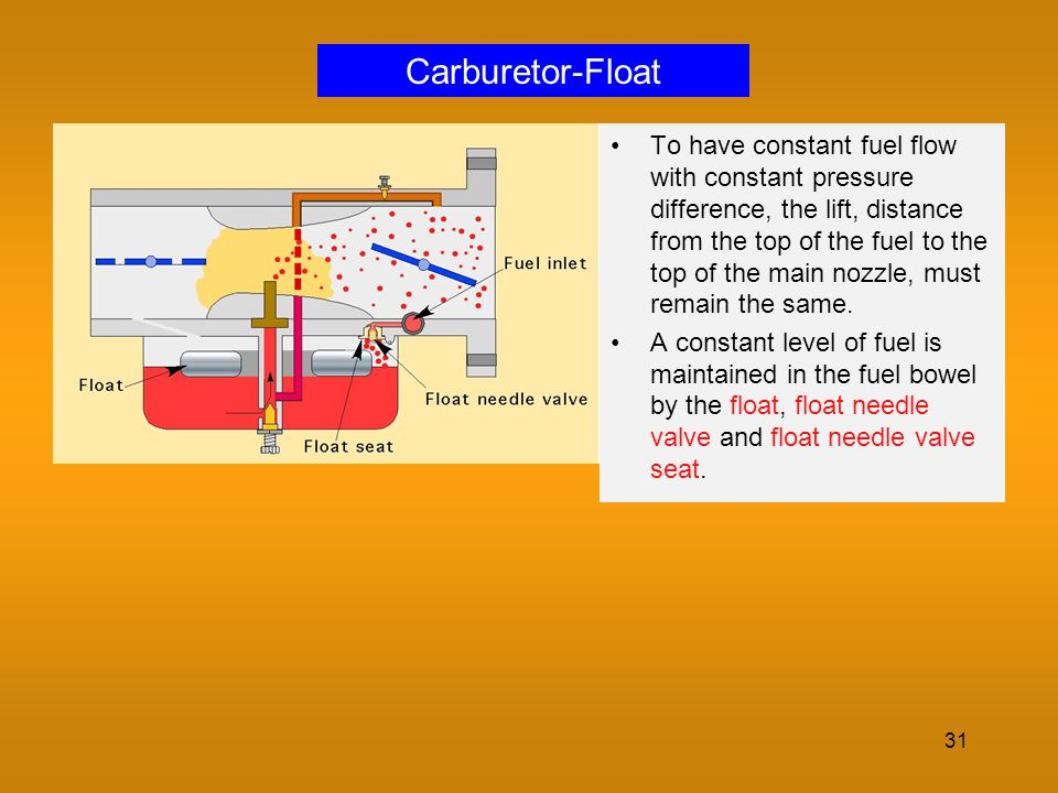 Carburetor-Float