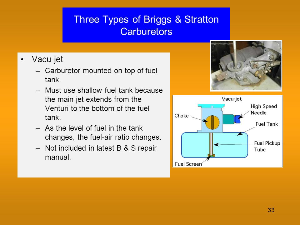 Three Types of Briggs & Stratton Carburetors