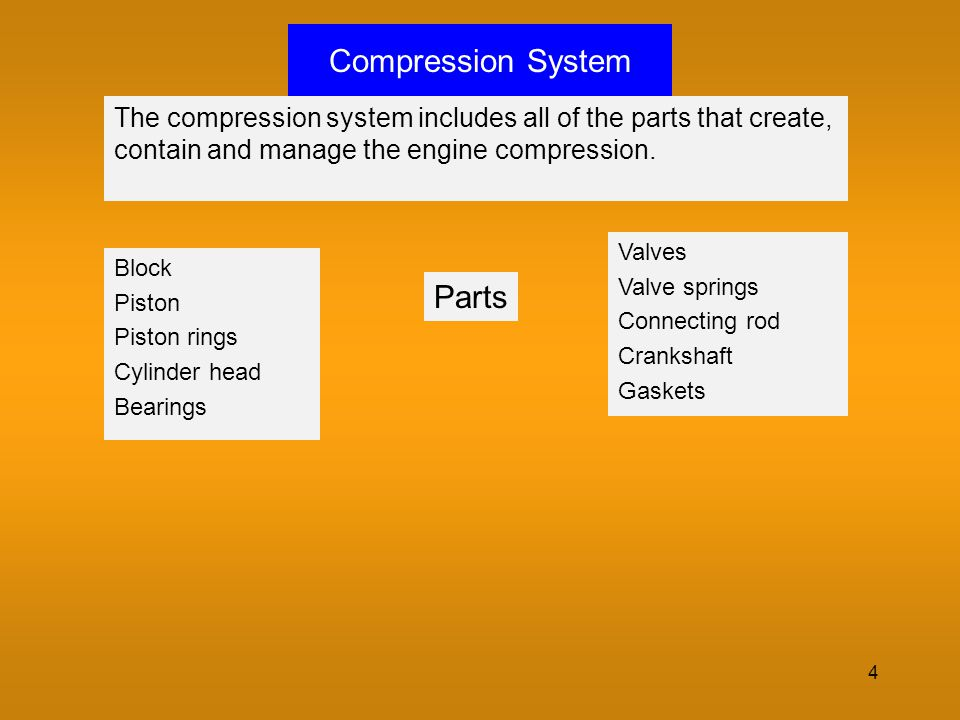 Compression System Parts