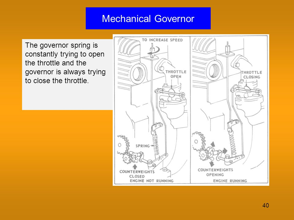 Mechanical Governor The governor spring is constantly trying to open the throttle and the governor is always trying to close the throttle.