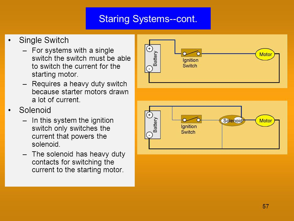 Staring Systems--cont.