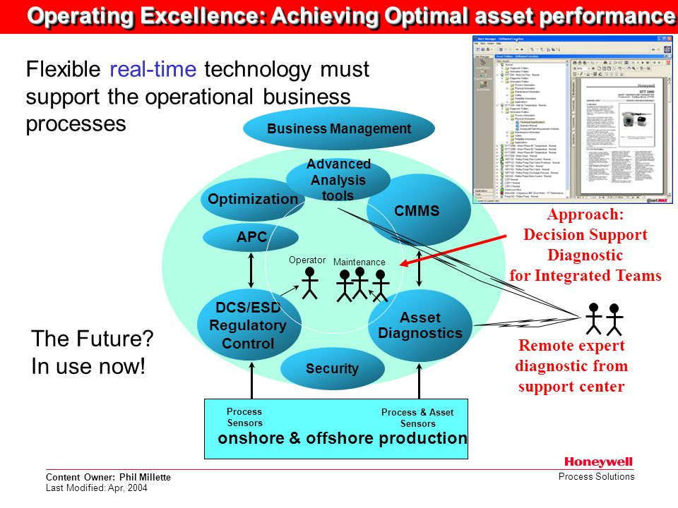 Operating Excellence: Achieving Optimal asset performance