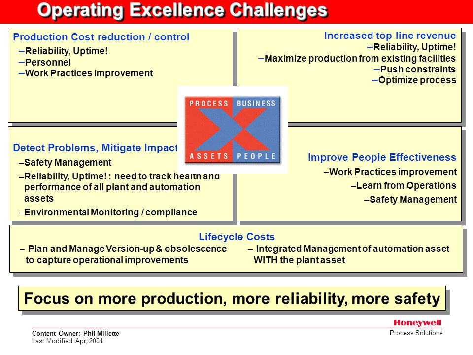 Operating Excellence Challenges
