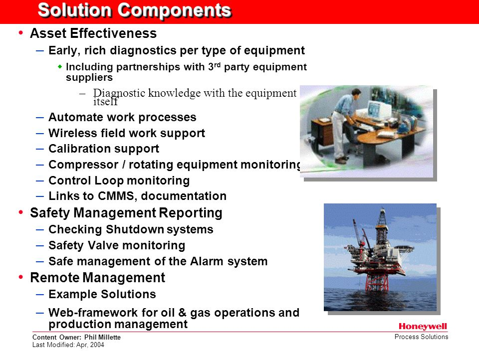 Solution Components Asset Effectiveness Safety Management Reporting