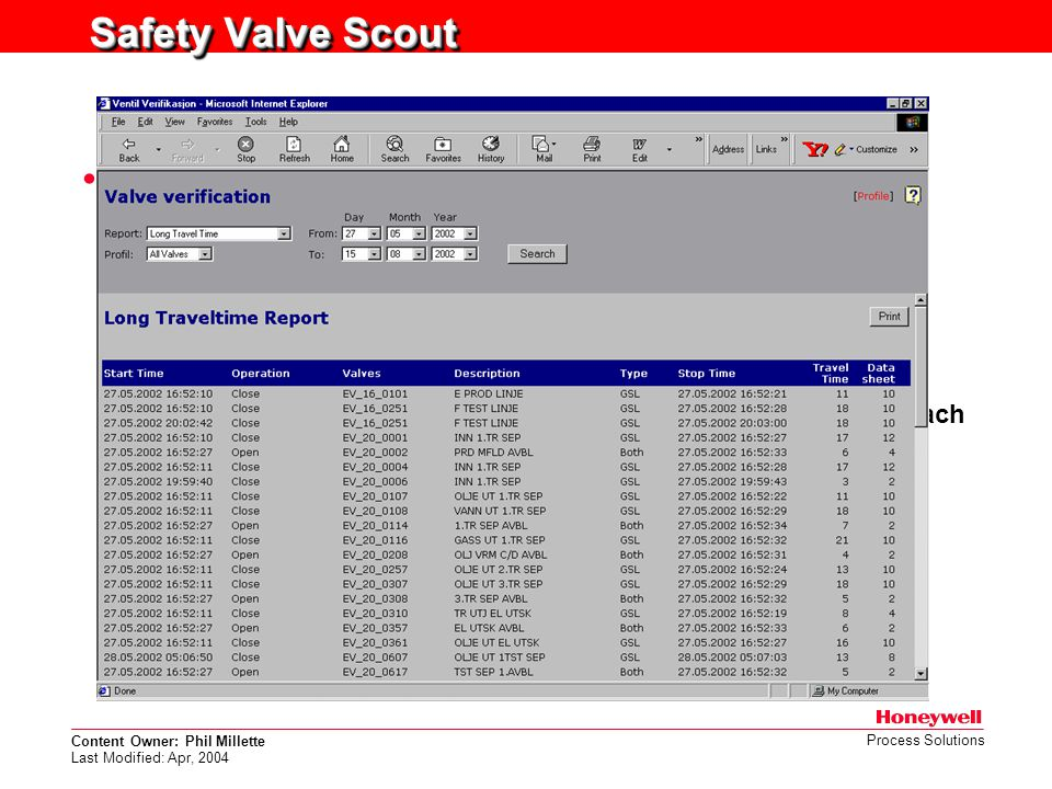 Safety Valve Scout Analyze all events related to safety valves