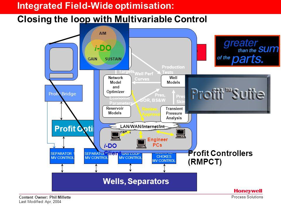 Network Model and Optimizer Transient Pressure Analysis