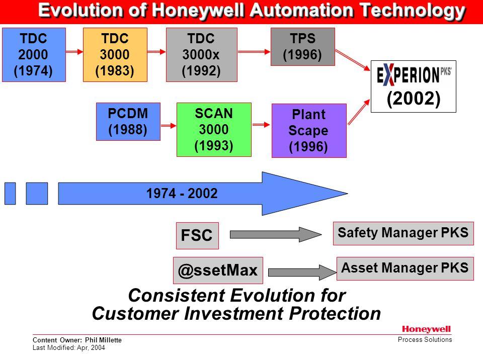 Evolution of Honeywell Automation Technology