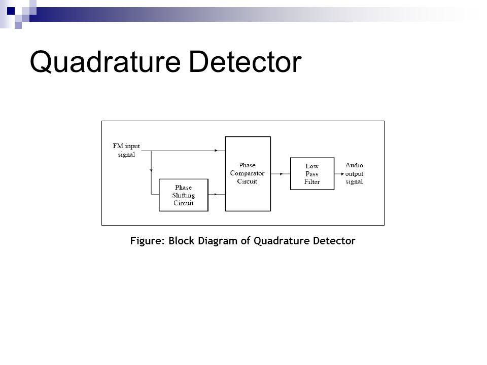 Quadrature Detector