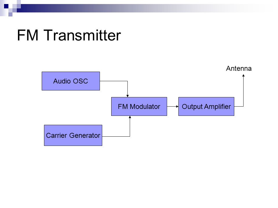 FM Transmitter Antenna Audio OSC FM Modulator Output Amplifier