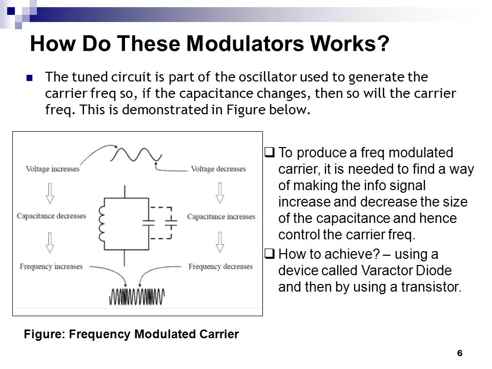How Do These Modulators Works
