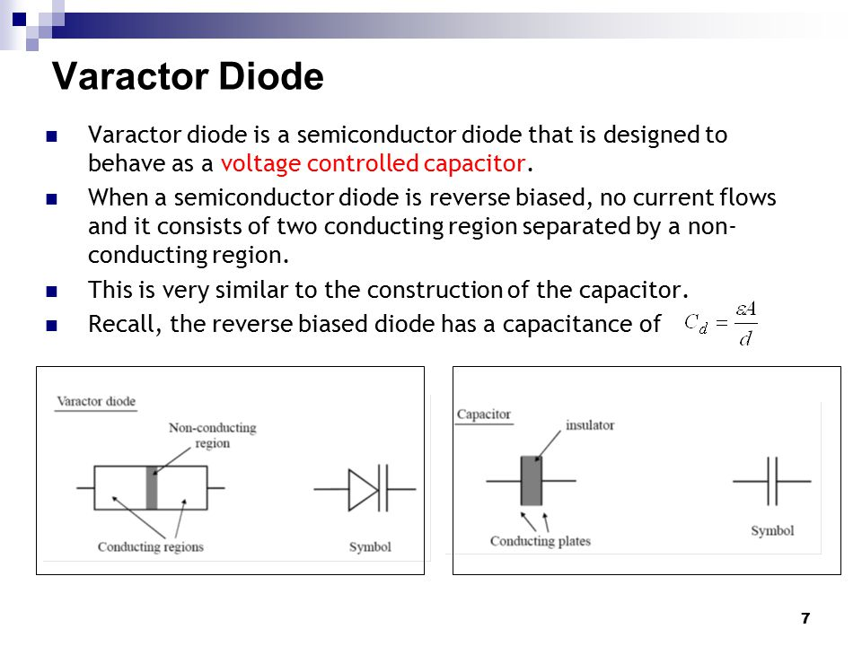 Varactor Diode Varactor diode is a semiconductor diode that is designed to behave as a voltage controlled capacitor.