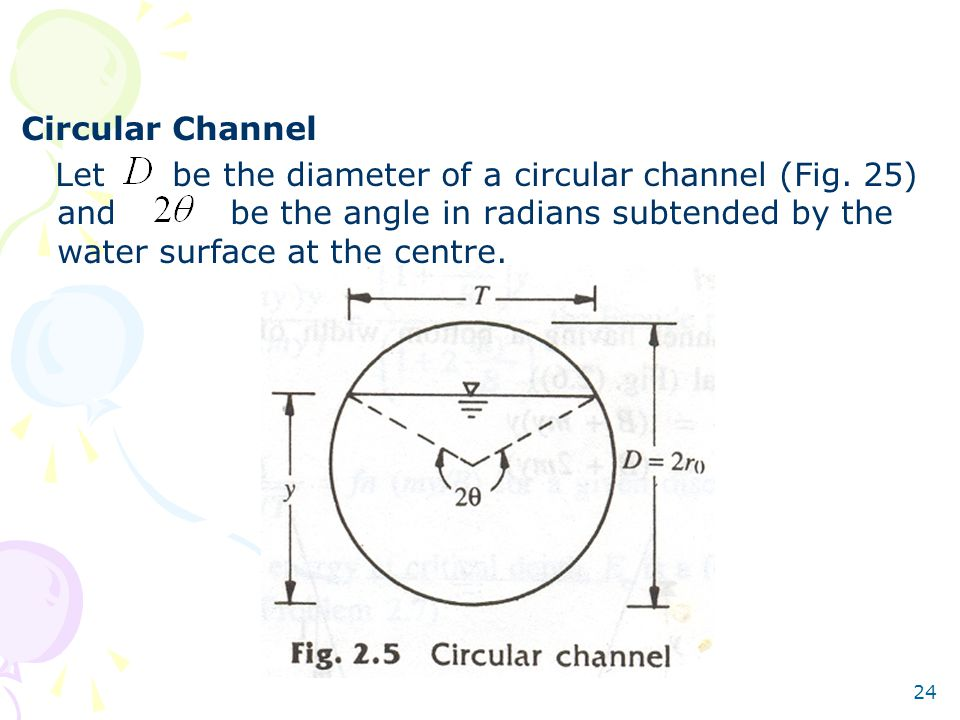 Circular Channel