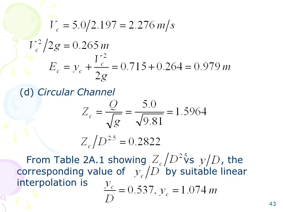(d) Circular Channel From Table 2A.1 showing vs , the corresponding value of by suitable linear interpolation is.