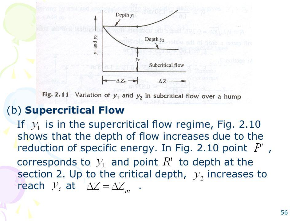 (b) Supercritical Flow