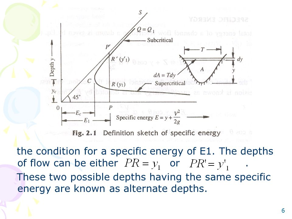 the condition for a specific energy of E1