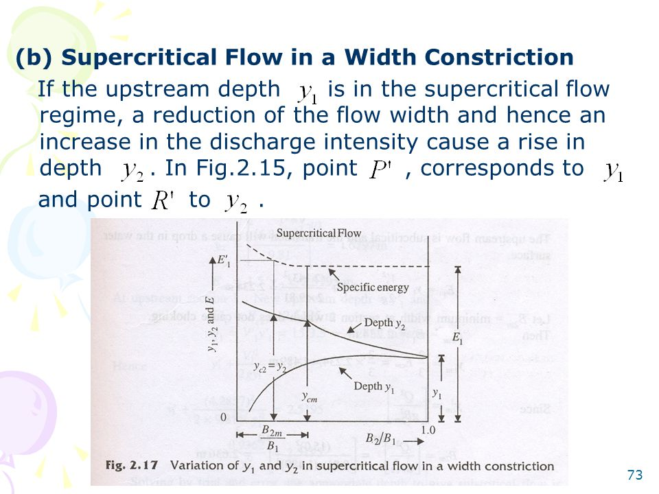 (b) Supercritical Flow in a Width Constriction