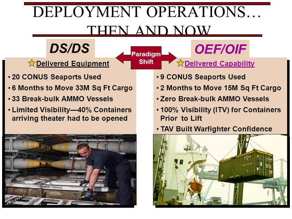DEPLOYMENT OPERATIONS… THEN AND NOW