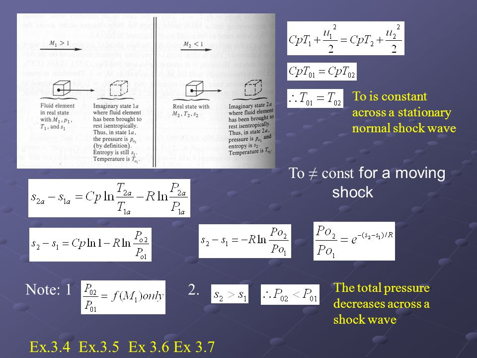 To ≠ const for a moving shock Note: 1 2. Ex.3.4 Ex.3.5 Ex 3.6 Ex 3.7