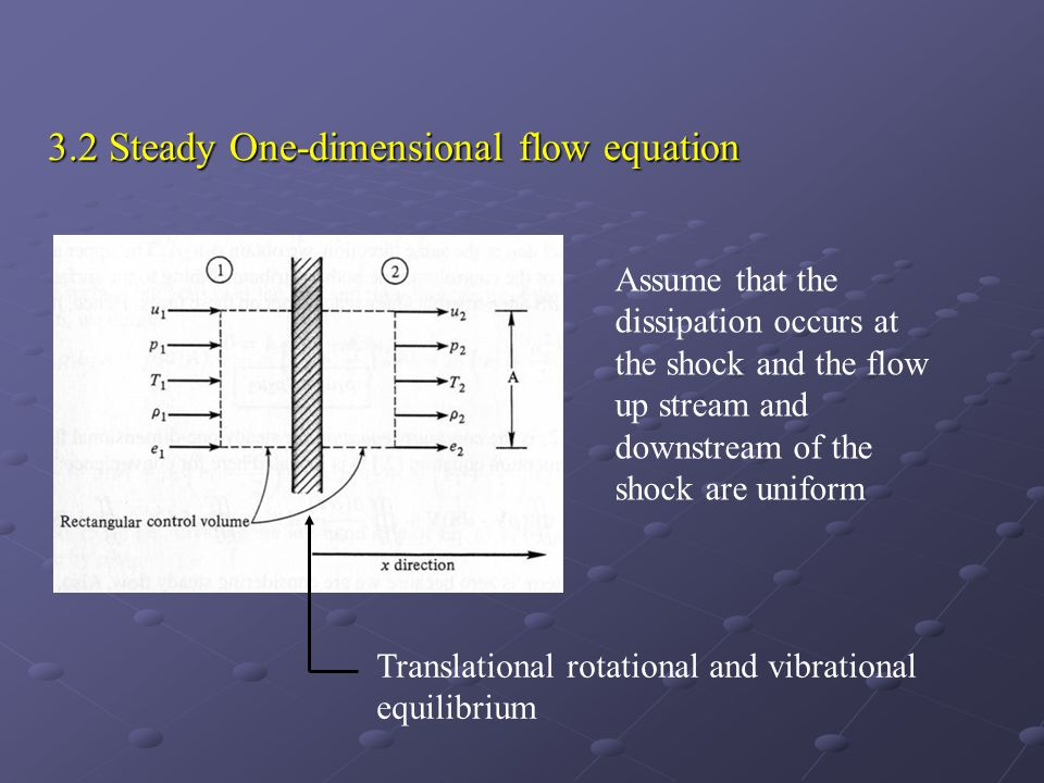 3.2 Steady One-dimensional flow equation
