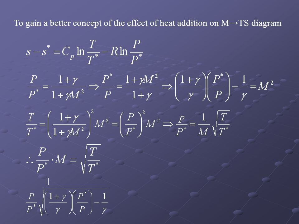 To gain a better concept of the effect of heat addition on M→TS diagram