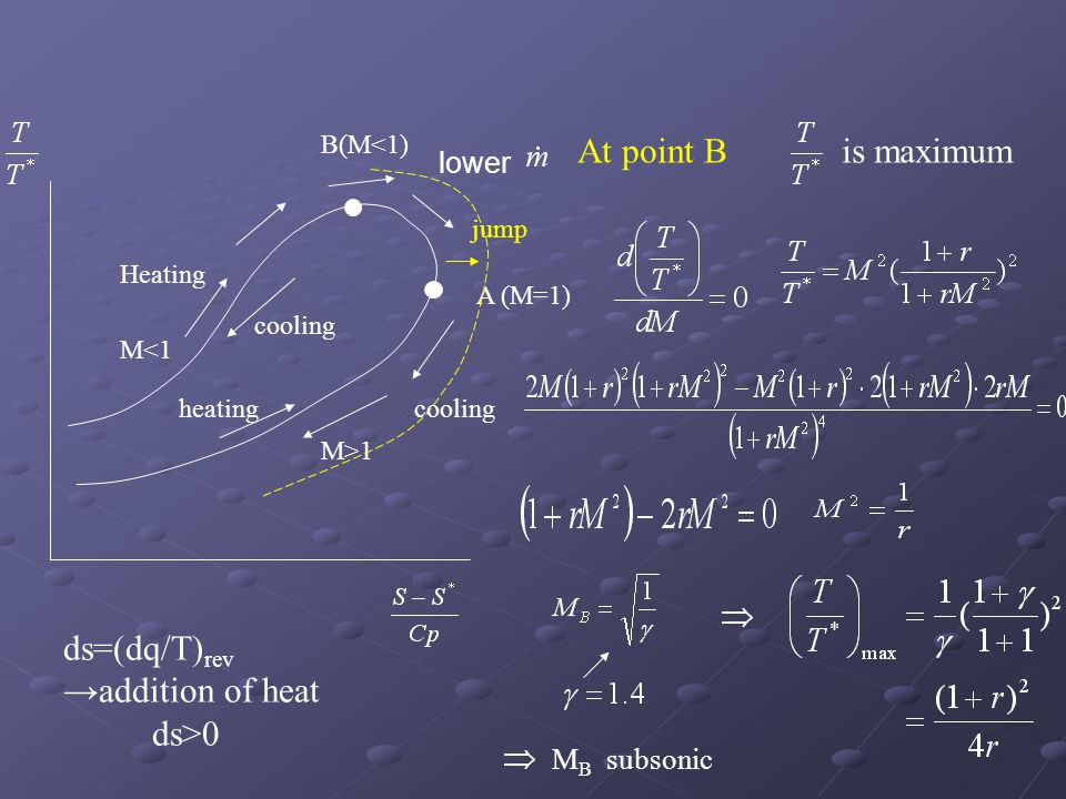 At point B is maximum ds=(dq/T)rev →addition of heat ds>0 lower