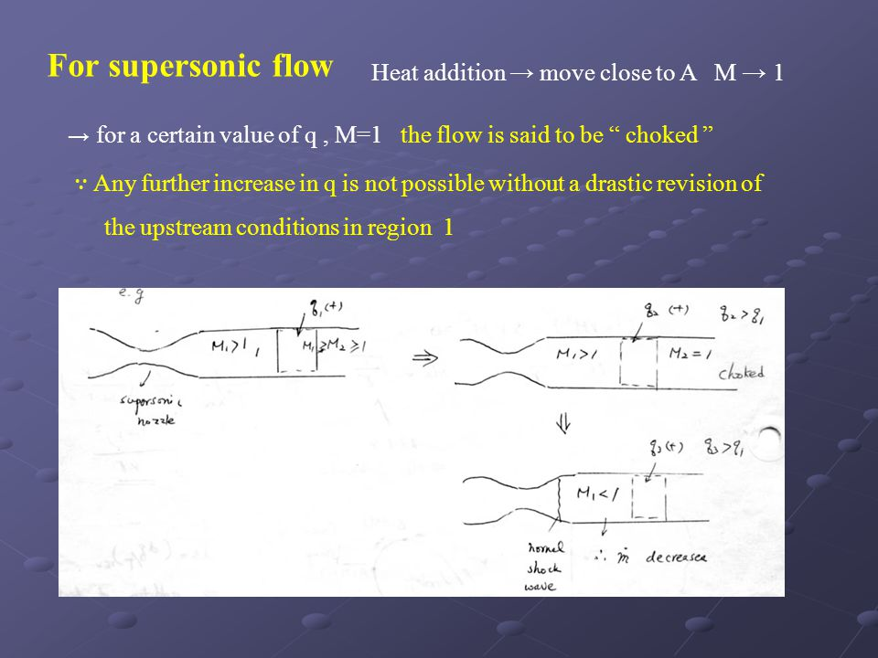 For supersonic flow Heat addition → move close to A M → 1