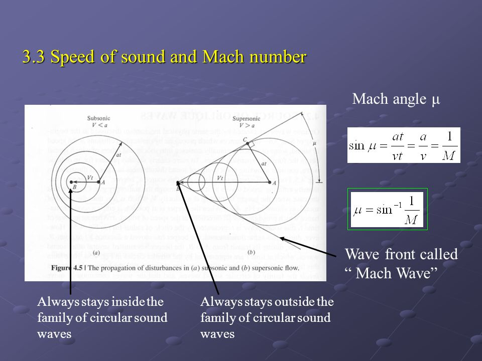 3.3 Speed of sound and Mach number