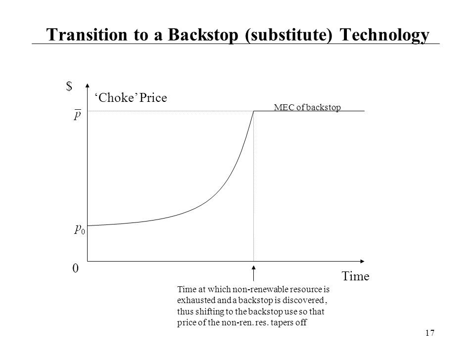 Transition to a Backstop (substitute) Technology