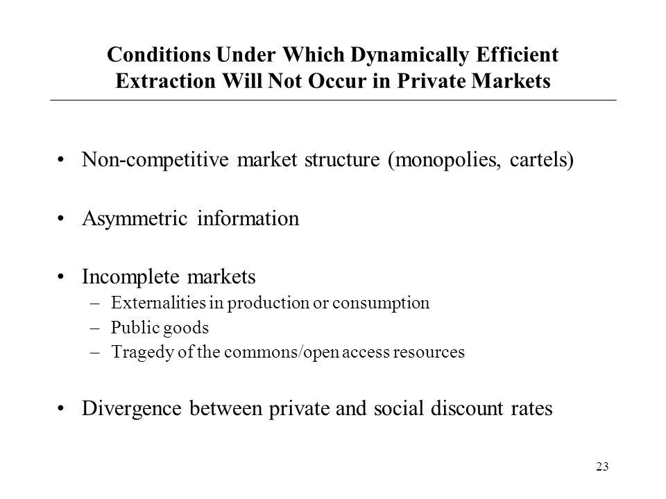 Non-competitive market structure (monopolies, cartels)