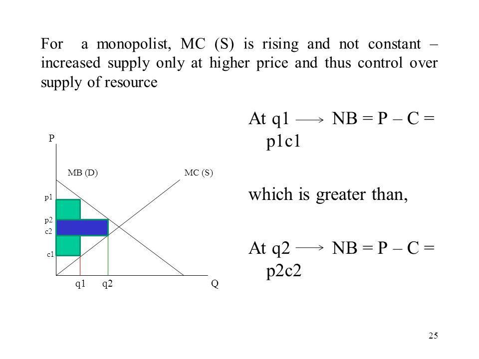 At q1 NB = P – C = p1c1 which is greater than, At q2 NB = P – C = p2c2