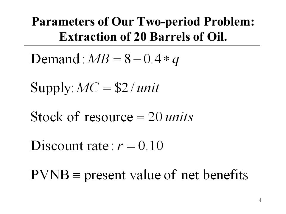 Parameters of Our Two-period Problem: Extraction of 20 Barrels of Oil.