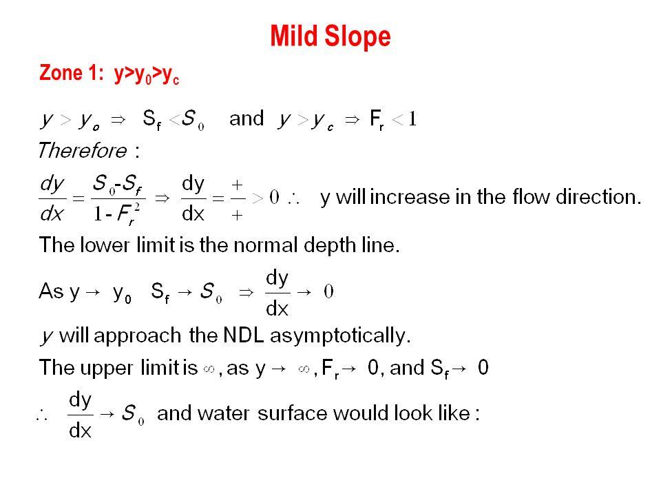 Mild Slope Zone 1: y>y0>yc