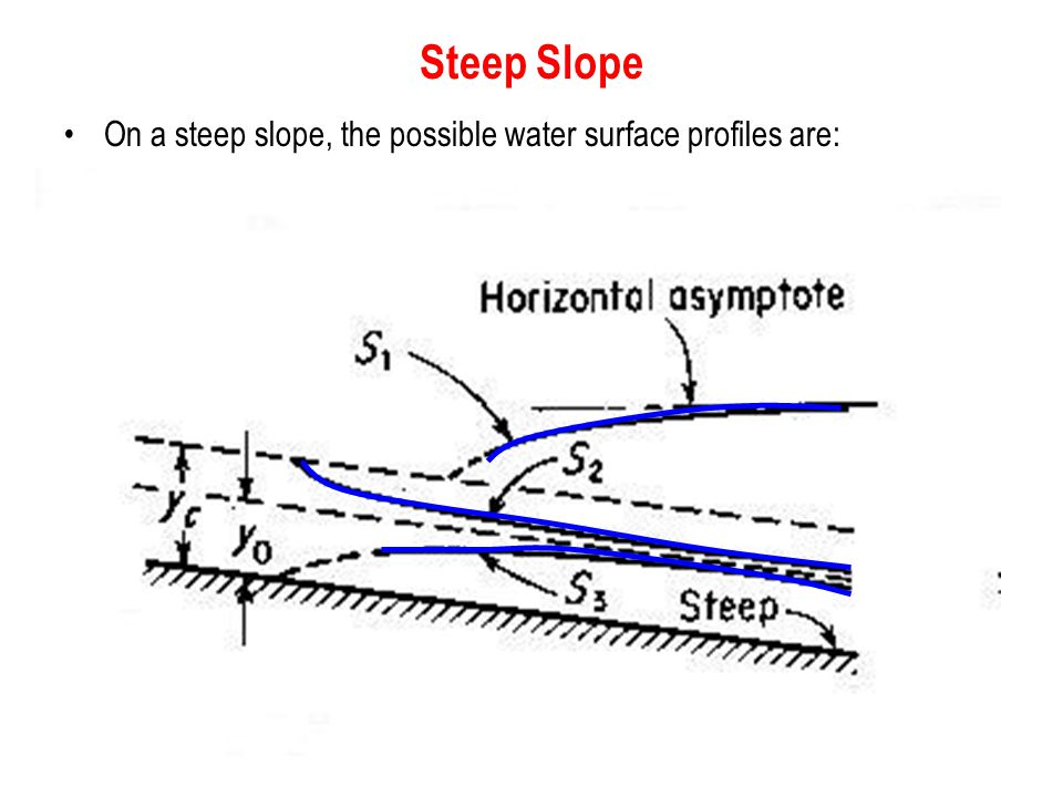 Steep Slope On a steep slope, the possible water surface profiles are: