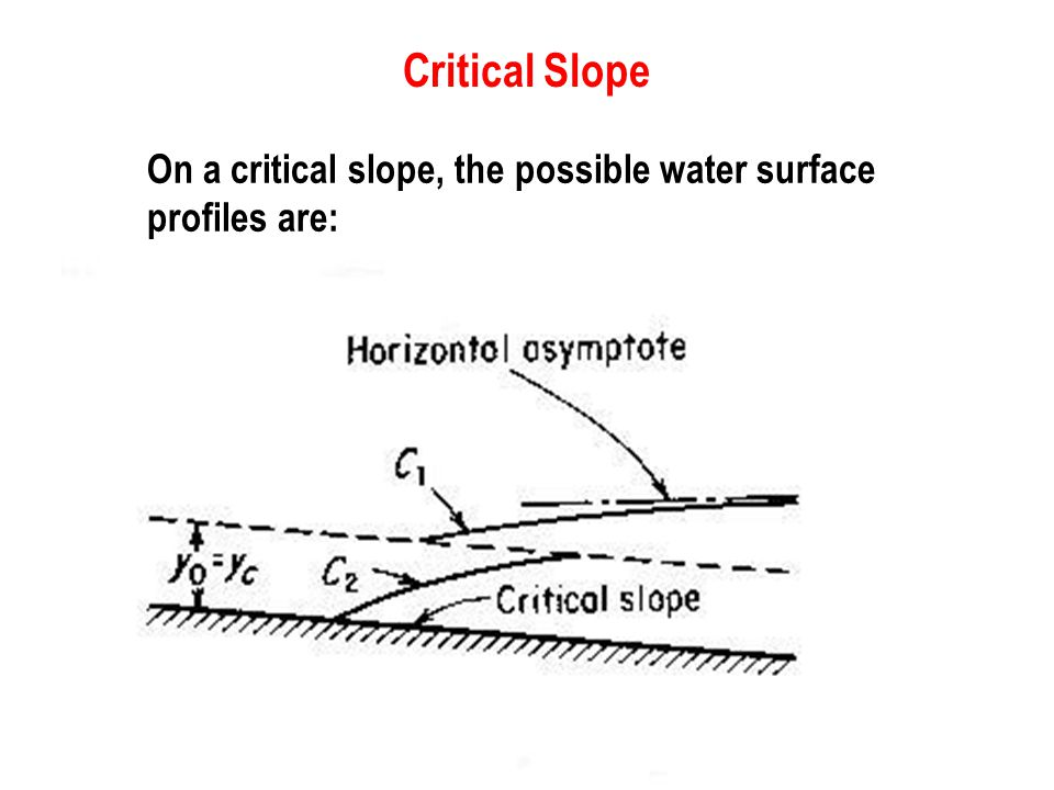 Critical Slope On a critical slope, the possible water surface profiles are: