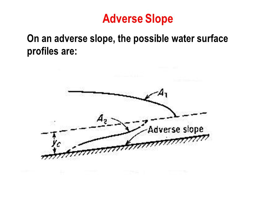 Adverse Slope On an adverse slope, the possible water surface profiles are: