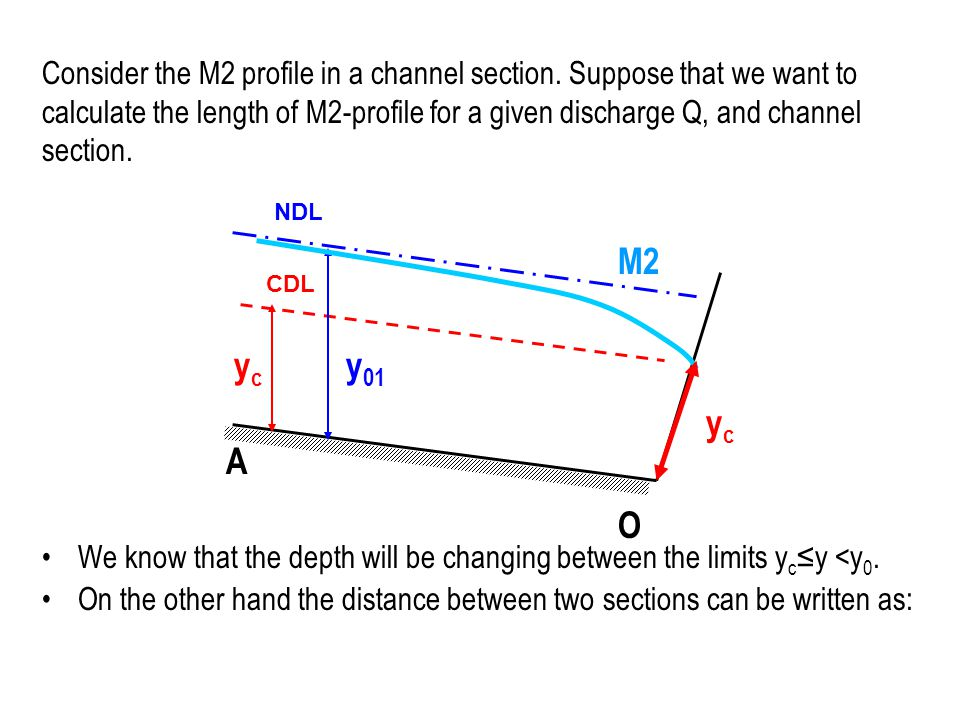 Consider the M2 profile in a channel section